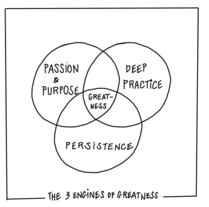 The 3 engine of greatness